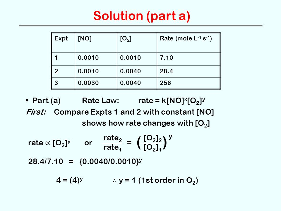 ( ) Solution (part a) Part (a) Rate Law: rate = k[NO]x[O2]y